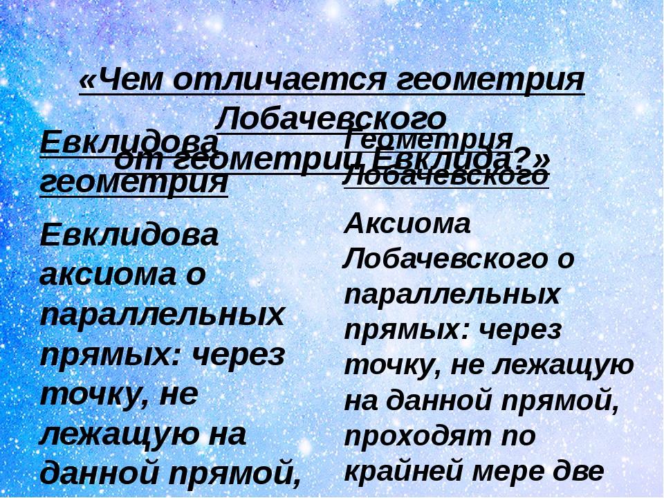 «Чем отличается геометрия Лобачевского от геометрии Евклида?» Евклидова гео...