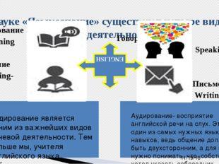 В науке «Языкознание» существуют четыре вида речевой деятельности: Аудирован