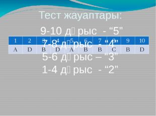 """Тест жауаптары: 9-10 дұрыс - """"5"""" 7-8 дұрыс - """"4"""" 5-6 дұрыс – """"3"""" 1-4 дұрыс -"""