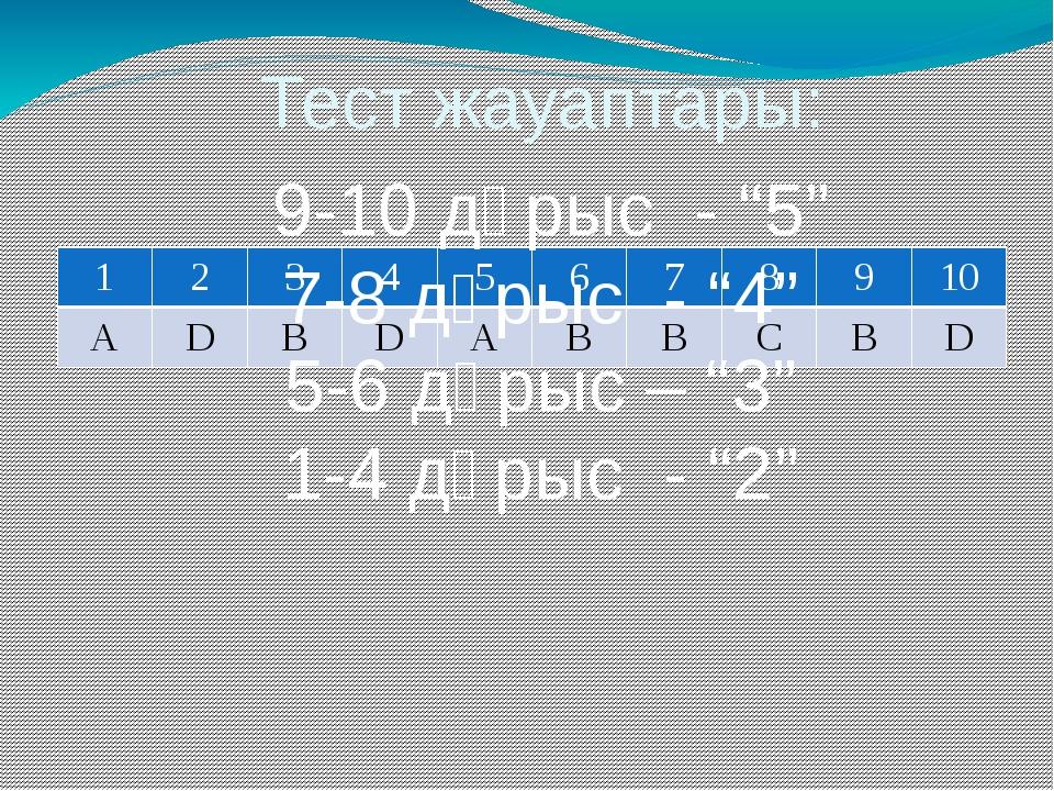 """Тест жауаптары: 9-10 дұрыс - """"5"""" 7-8 дұрыс - """"4"""" 5-6 дұрыс – """"3"""" 1-4 дұрыс -..."""