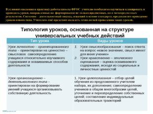 Типология уроков, основанная на структуре универсальных учебных действий Тип