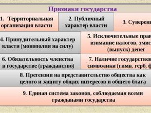 Признаки государства Территориальная организация власти 2. Публичный характер