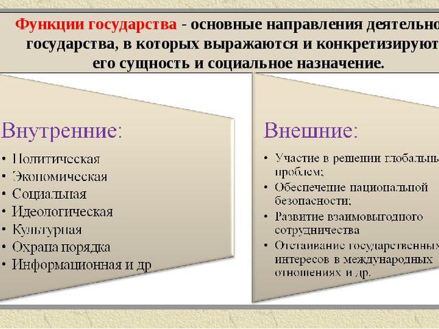 Функции государства - основные направления деятельности государства, в которы...