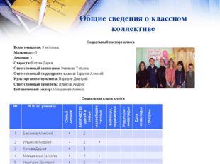 Социальный паспорт класса Всего учащихся: 6 человека Мальчики: –3 Девочки: 3