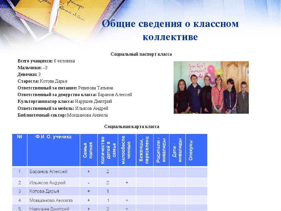 Социальный паспорт класса Всего учащихся: 6 человека Мальчики: –3 Девочки: 3...