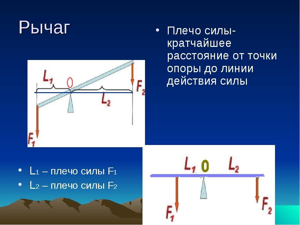 Рычаг L1 – плечо силы F1 L2 – плечо силы F2 Плечо силы- кратчайшее расстояние...