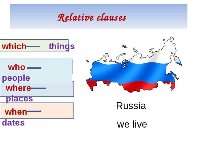Relative clauses which things who people where places when dates Russia we live