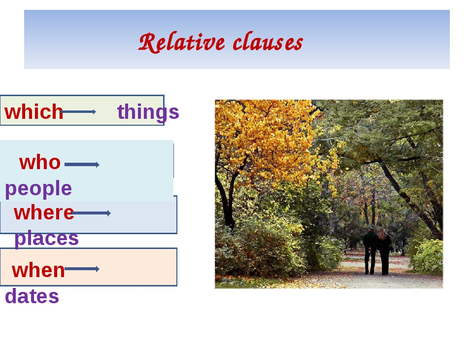 Relative clauses which things who people where places when dates