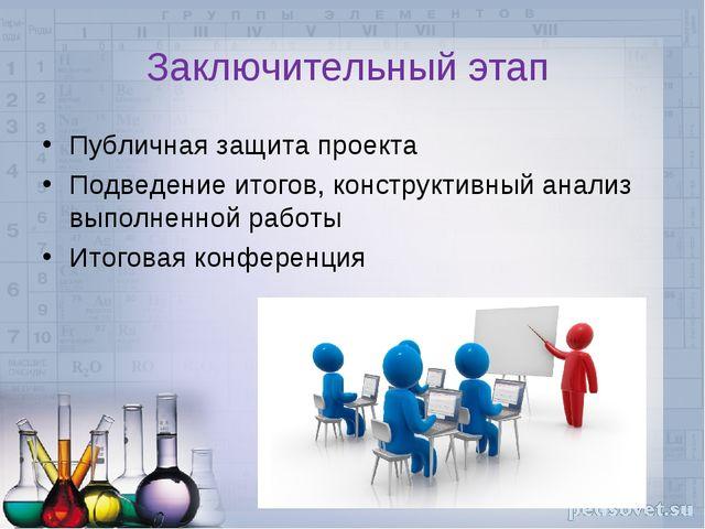Заключительный этап Публичная защита проекта Подведение итогов, конструктивны...