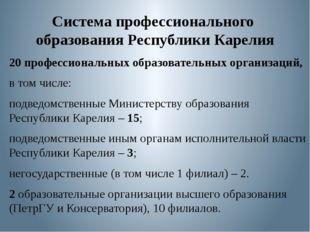 Система профессионального образования Республики Карелия 20 профессиональных