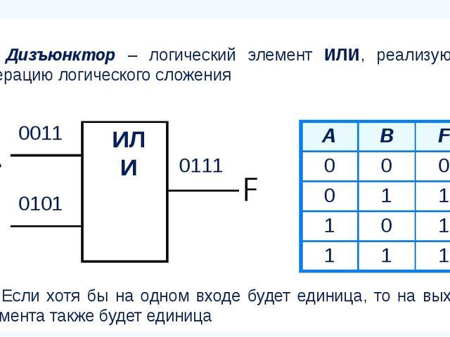 Дизъюнктор – логический элемент ИЛИ, реализующий операцию логического сложени...