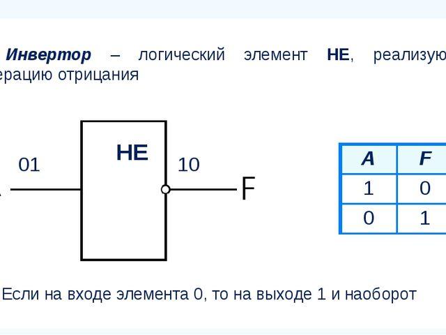 Инвертор – логический элемент НЕ, реализующий операцию отрицания 01 10 Если н...