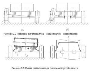 Рисунок 9.3 Схема стабилизатора поперечной устойчивости Рисунок 9.2 Подвески