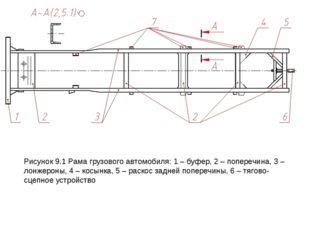 Рисунок 9.1 Рама грузового автомобиля: 1 – буфер, 2 – поперечина, 3 – лонжеро