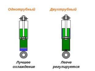 Однотрубный Двухтрубный Лучшее охлаждение Легче регулируется