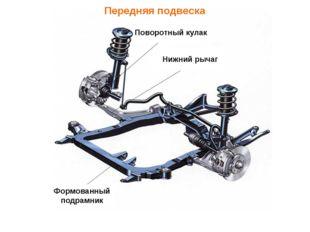 Поворотный кулак Нижний рычаг Формованный подрамник Передняя подвеска