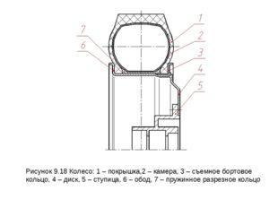 Рисунок 9.18 Колесо: 1 – покрышка,2 – камера, 3 – съемное бортовое кольцо, 4