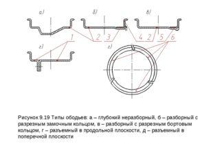 Рисунок 9.19 Типы ободьев: а – глубокий неразборный, б – разборный с разрезны