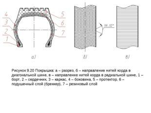 Рисунок 9.20 Покрышка: а – разрез, б – направление нитей корда в диагональной