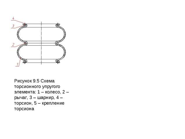 Рисунок 9.5 Схема торсионного упругого элемента: 1 – колесо, 2 – рычаг, 3 – ш...