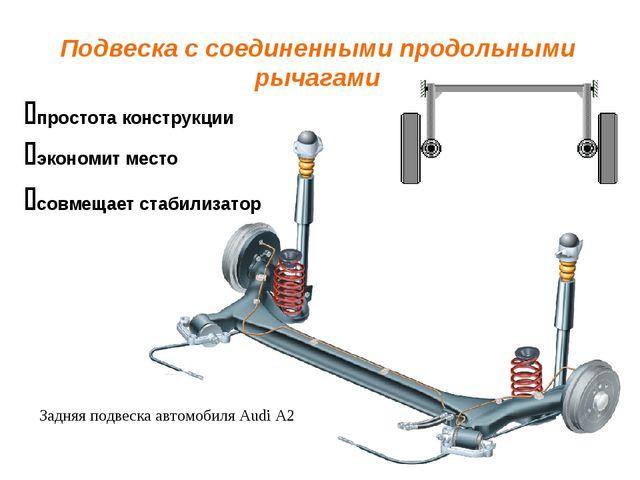 Подвеска с соединенными продольными рычагами простота конструкции экономит...