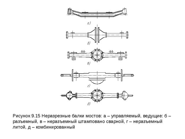Рисунок 9.15 Неразрезные балки мостов: а – управляемый, ведущие: б – разъемны...