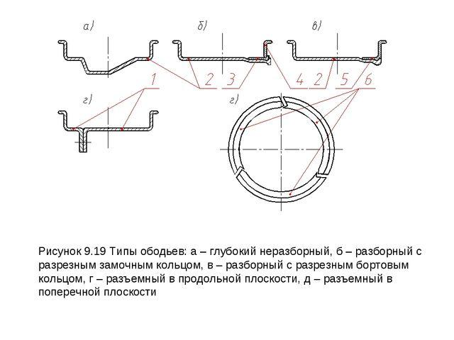 Рисунок 9.19 Типы ободьев: а – глубокий неразборный, б – разборный с разрезны...