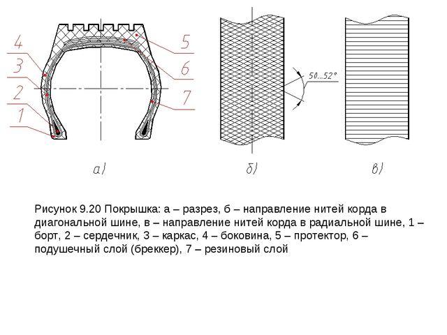 Рисунок 9.20 Покрышка: а – разрез, б – направление нитей корда в диагональной...