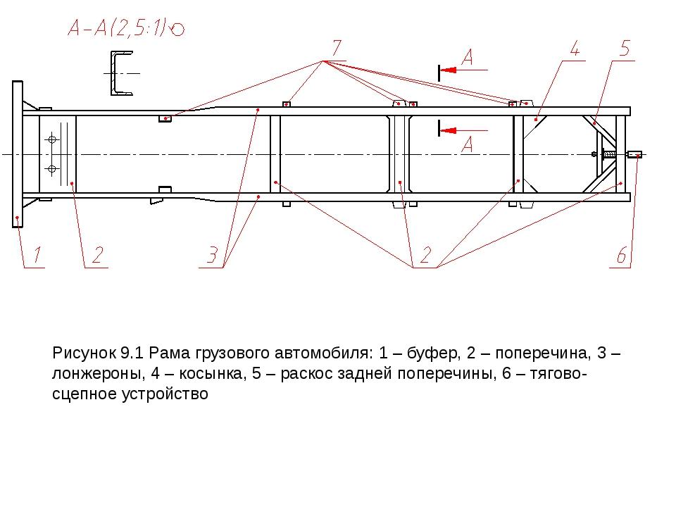 Рисунок 9.1 Рама грузового автомобиля: 1 – буфер, 2 – поперечина, 3 – лонжеро...