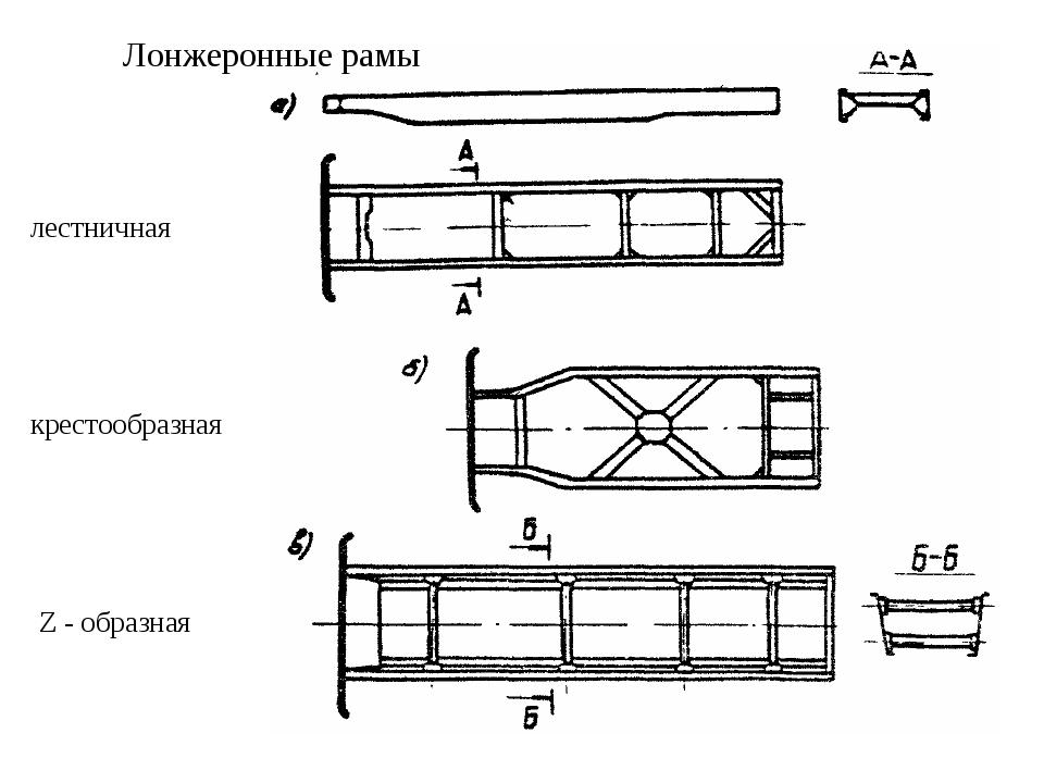 Лонжеронные рамы лестничная крестообразная Z - образная