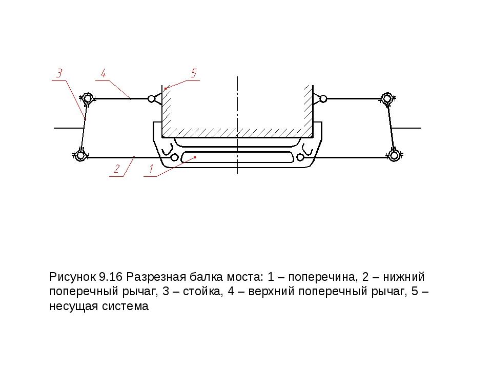 Рисунок 9.16 Разрезная балка моста: 1 – поперечина, 2 – нижний поперечный рыч...