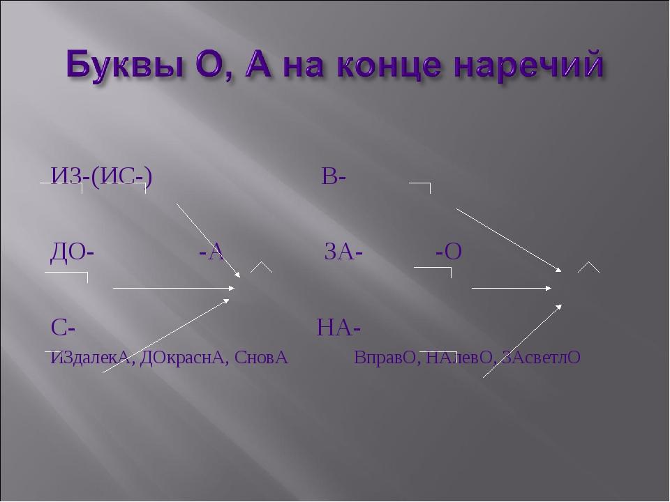 ИЗ-(ИС-) В- ДО- -А ЗА- -О С- НА- ИЗдалекА, ДОкраснА, СновА ВправО, НАлевО, З...