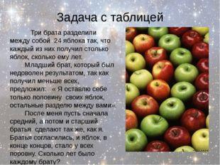 Задача с таблицей Три брата разделили между собой 24 яблока так, что каждый и