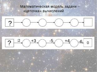 Математическая модель задачи – «цепочка» вычислений ? ? 0 :2 +3 -5 +4 -6