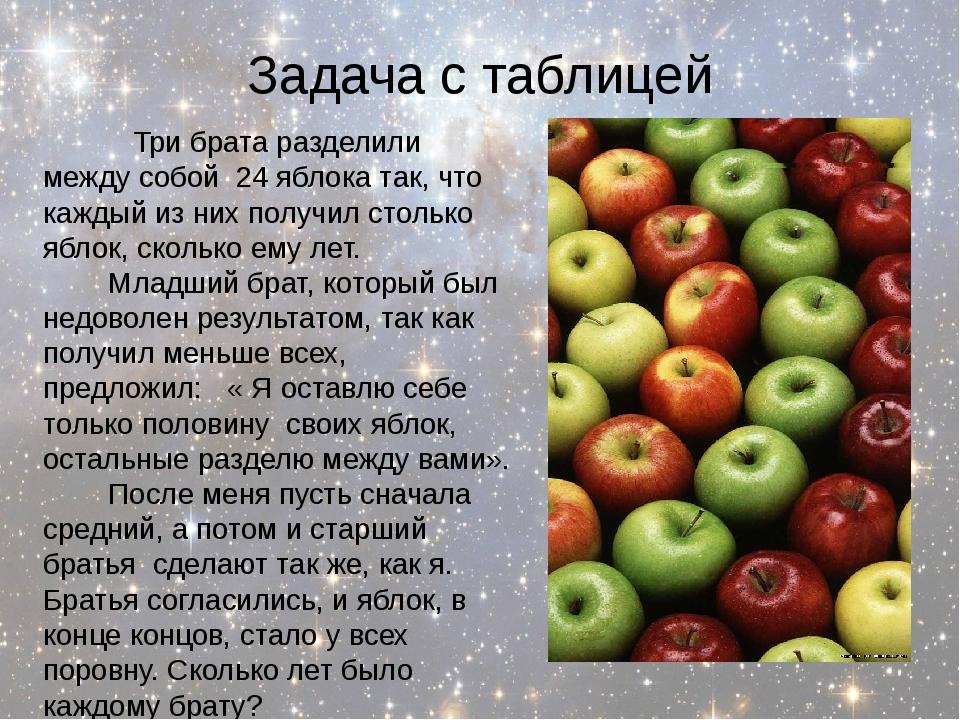 Задача с таблицей Три брата разделили между собой 24 яблока так, что каждый и...