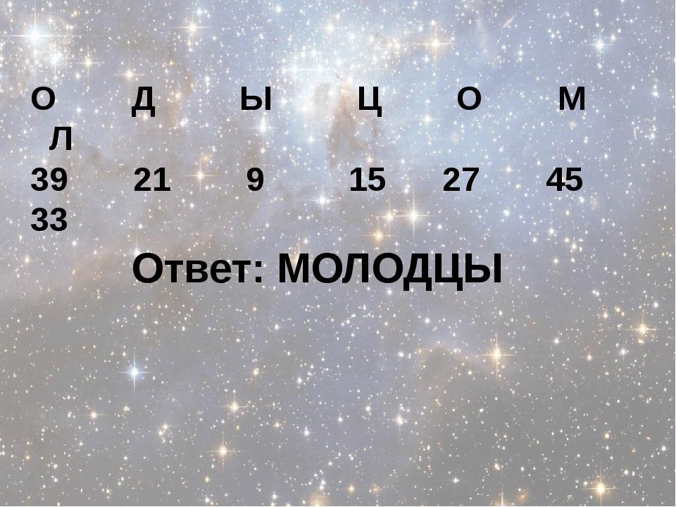 О Д Ы Ц О М Л 39 21 9 15 27 45 33 Ответ: МОЛОДЦЫ
