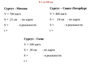 Сургут - Москва V = 700 км/ч S = 21 см - по карте S = - в реальности t = Сург