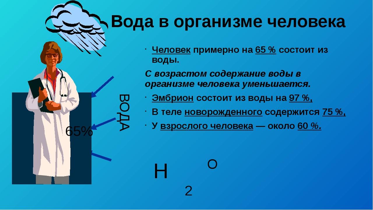 Вода в организме человека Человек примерно на 65 % состоит из воды. С возраст...