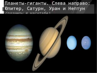 Планеты-гиганты. Слева направо: Юпитер, Сатурн, Уран и Нептун (размеры в мас