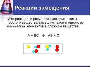 Реакции замещения Это реакции, в результате которых атомы простого вещества з