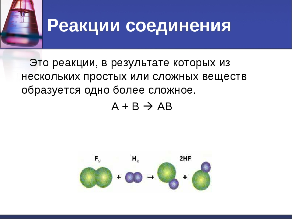Реакции соединения Это реакции, в результате которых из нескольких простых ил...