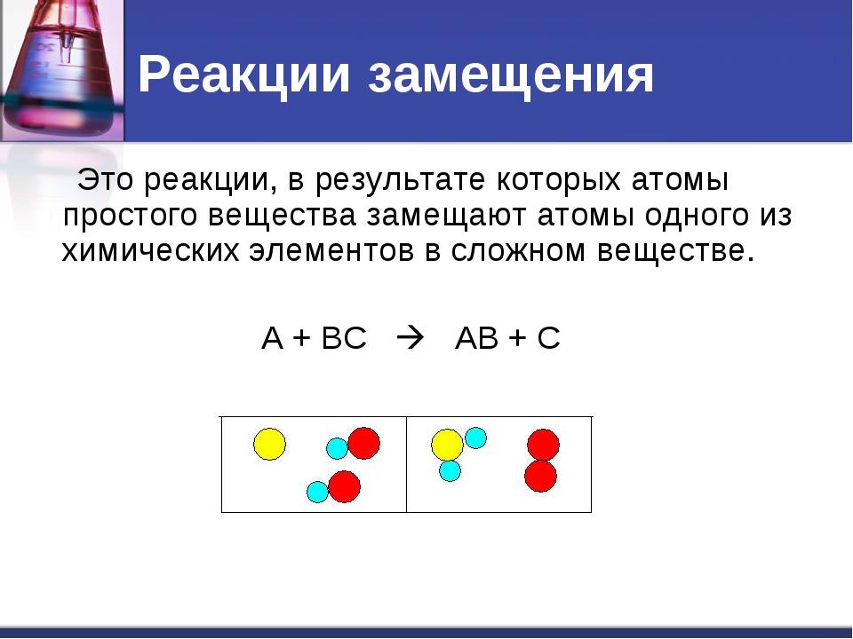 Реакции замещения Это реакции, в результате которых атомы простого вещества з...
