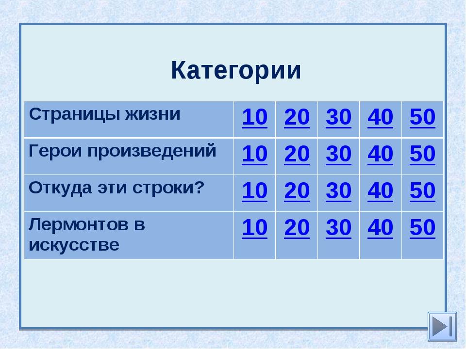 Категории Страницы жизни1020304050 Герои произведений1020304050 Отк...