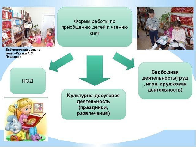 Формы работы по приобщению детей к чтению книг НОД Культурно-досуговая деятел...