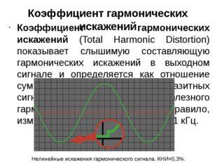 Коэффициент гармонических искажений Коэффициент гармонических искажений (Tota