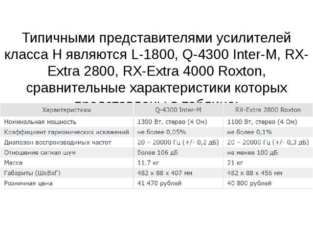 Типичными представителями усилителей класса H являются L-1800, Q-4300 Inter-M...