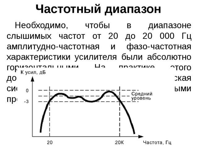 Частотный диапазон Необходимо, чтобы в диапазоне слышимых частот от 20 до 20...