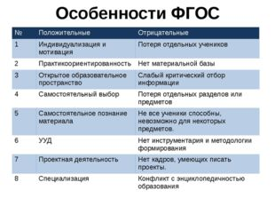Особенности ФГОС № Положительные Отрицательные 1 Индивидуализацияи мотивация