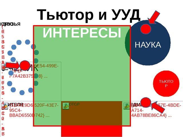Тьютор и УУД НАУКА ИНТЕРЕСЫ ТЬЮТОР