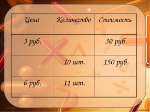 Цена Количество Стоимость 3 руб. 30 руб. 10 шт. 150 руб. 6 руб. 11 шт. Ekater